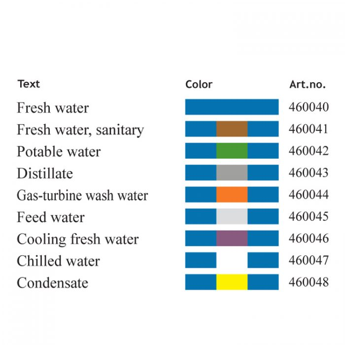 Merking : pipemarking ISO14726 Fresh water : Bsafe Systems AS