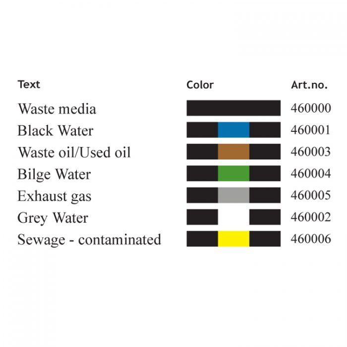 Merking : pipemarking ISO14726 Waste Media : Bsafe Systems AS